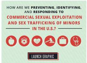 Commercial Sexual Exploitation and Sex Trafficking Infographic